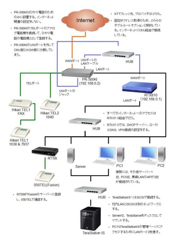 横浜ネットワーク構成-201407(改正版)