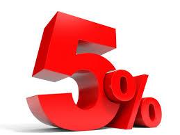 Αποτέλεσμα εικόνας για Έναρξη προθεσμίας για επανυποβολή αίτησης απορριφθέντων υποψηφίων με σοβαρές παθήσεις 5%