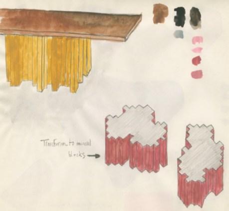Karen Chekerdjian_Sketches Terra Continens-02_Fotor