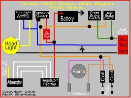 Points Ignition Wiring Diagram For Xs650,Ignition.Wiring ... on