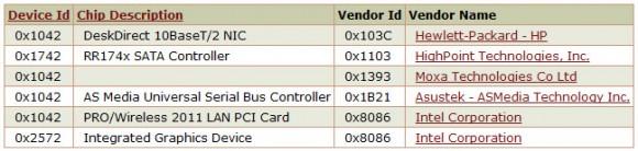 🔥 Download ASMedia USB 3 0 drivers for Windows 7 64bit