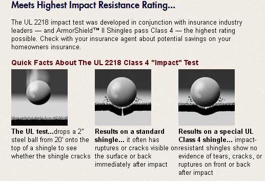 Class 4 Shingles impact reistant class 4 shingles Class 4 Shingles class 4 impact test
