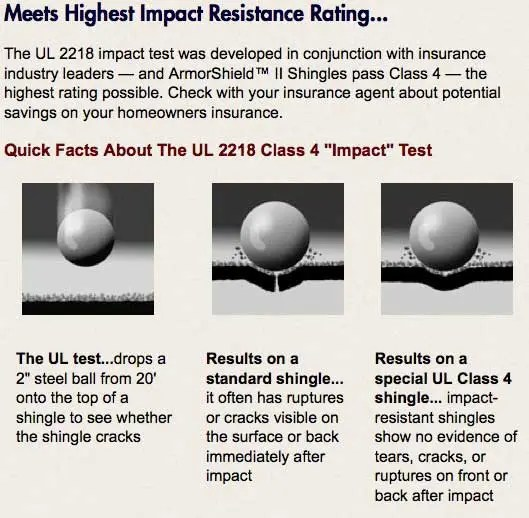 Class 4 Shingles  What Determines Hail Damage Amounts hail resistant test