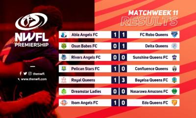 Nigeria Women Football League