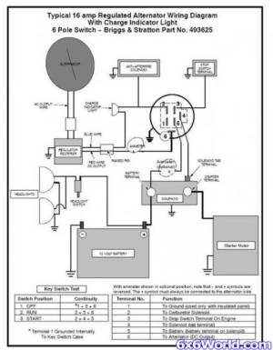 Wiring Diagram  Amphibious ATV Pictures
