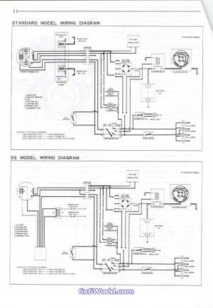 6x6 World  Chaparral Parts Manual
