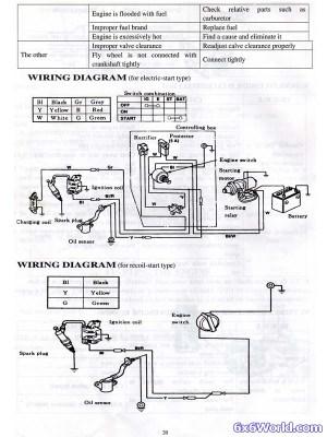 PowermaxDuromax, Honda clone wiring diagram