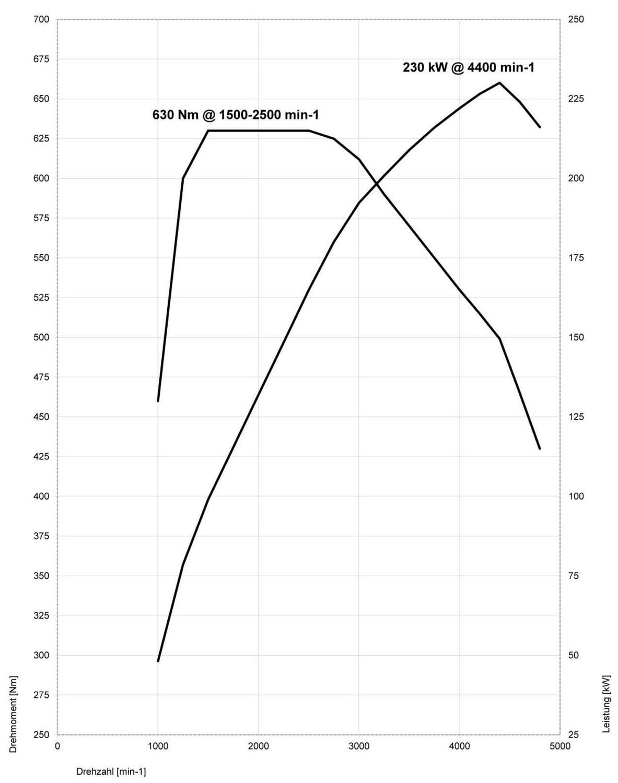Bmw Ews Wiring Diagram