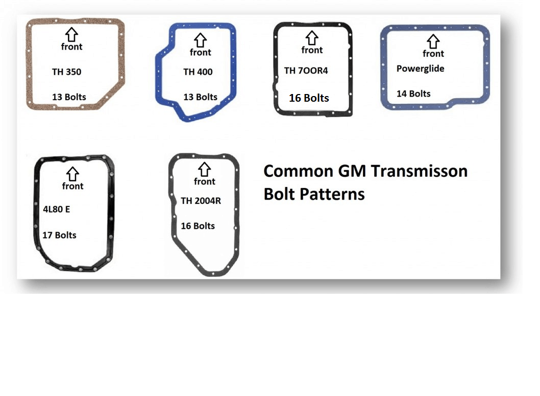 700r4 Identification Transmission Resource