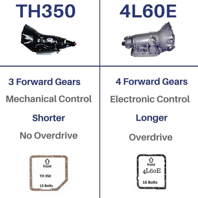 TH350 VS 4L60E