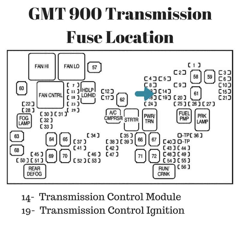 2007 2014 Silverado Sierra Transmission Fuse Location Transmission