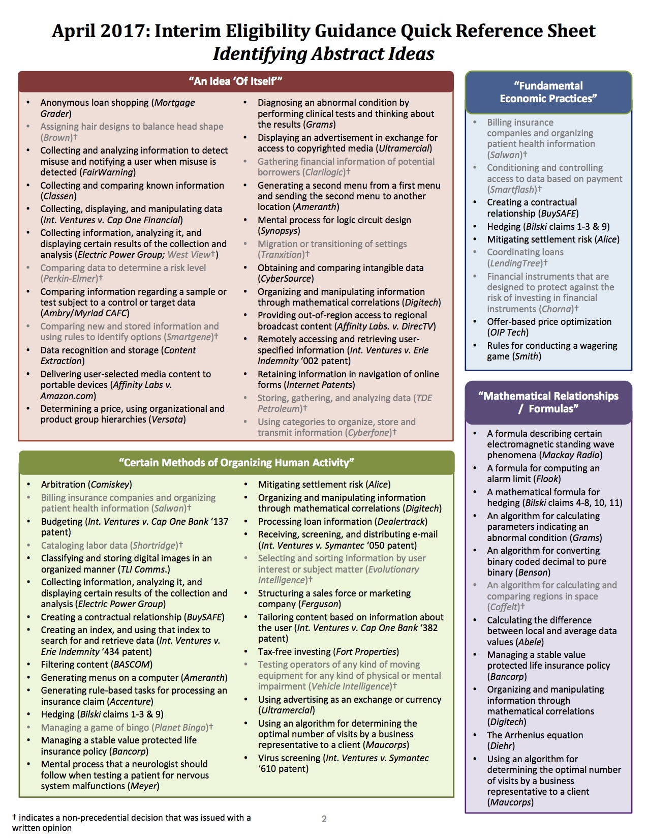 New Uspto Quick Reference Sheet On Patent Eligibility 717 Madison Place