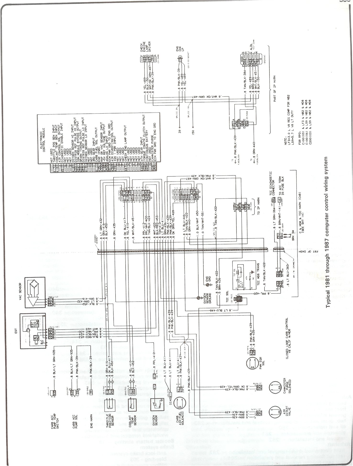 Wiring Diagram Blazer