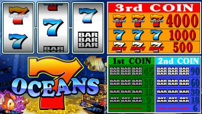 Closest Casino Slots Near Me, Closest Casino To Land O Lakes Wi Slot Machine