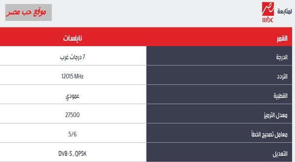 تردد قناة Mbc مصر الجديد 2019 على النايل سات حب مصر
