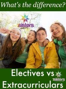 Electives for Homeschool High School Difference Between Homeschool Transcript Electives and Extracurriculars