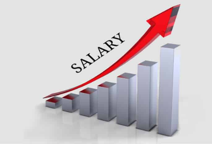 salary hike of central government employees