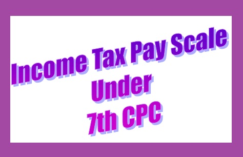 Income Tax Department Pay Scale Salary Matrix Allowance Perks