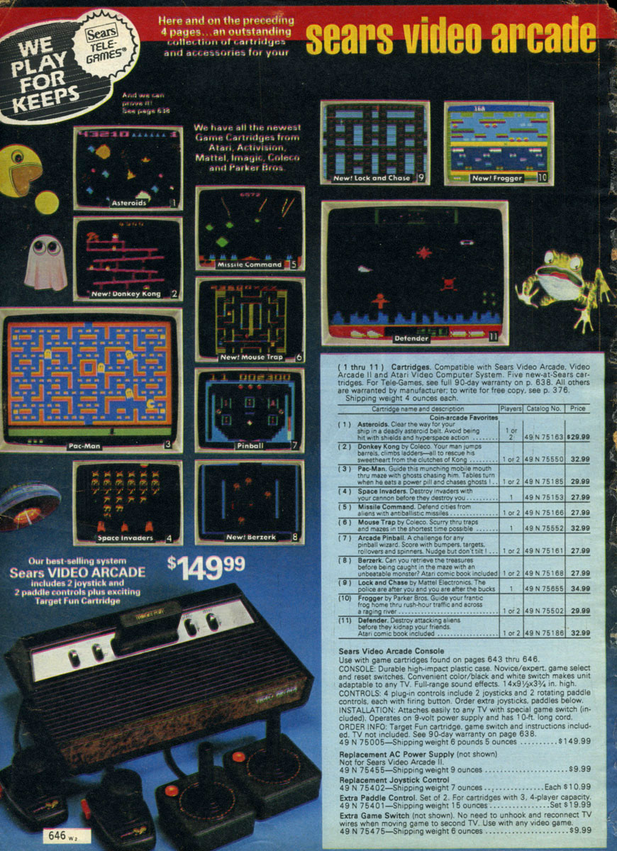 Retro Toys And VideoGames From The Sears Christmas Wish Book 1982 WishBook