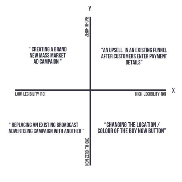 correct-graph