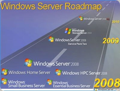 Windows_Server_Roadmap_Robert_Stuczynski_Noise_blog