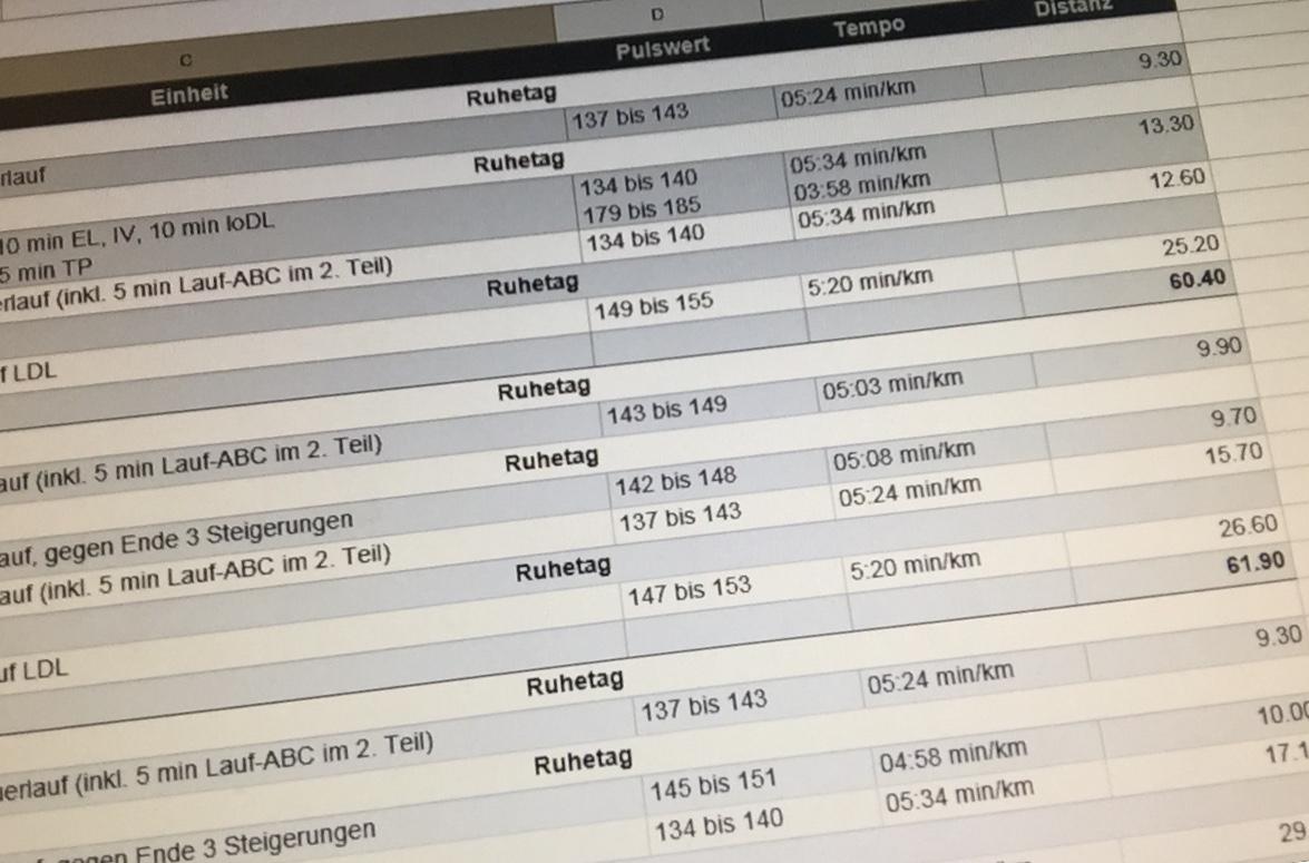Kostenlose Halbmarathontrainingspläne – Eine Übersicht