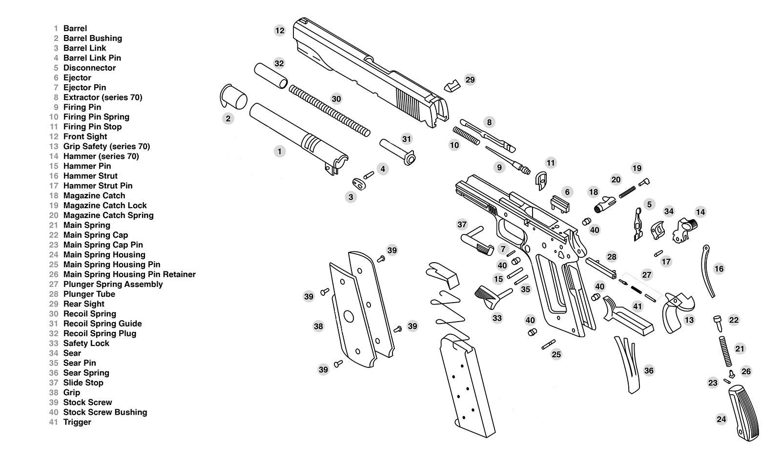 Wiring Diagram 8 Ar 15 Trigger Assembly Diagram
