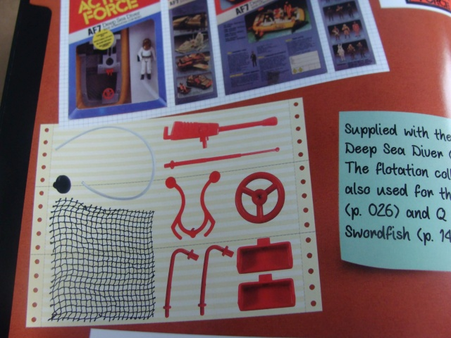 screenshot Palitoy Collector's Guide