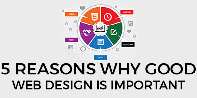 5 Reasons Web Design Is Important