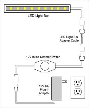 88Light  12V Adapter wiring diagrams