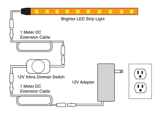 led bar 12v wiring diagram  online circuit  wiring diagram •