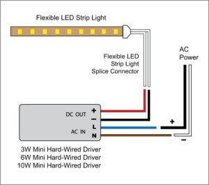 88Light  Flexible LED Strip Light to Driver and Adapter wiring diagrams