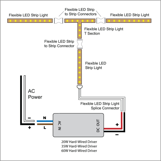 wiring diagram for led lights the wiring diagram led lights diagram nilza wiring diagram