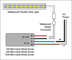 88Light  Waterproof LED Strip Light to Driver and Adapter