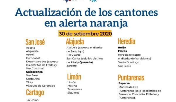 Por aumento de casos COVID-19 suben 4 cantones y 1 distrito a alerta naranja