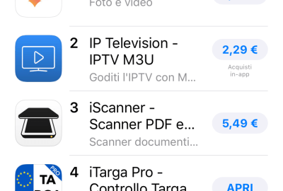 iTarga Pro - Tra i primi #4 in Classifica in Italia