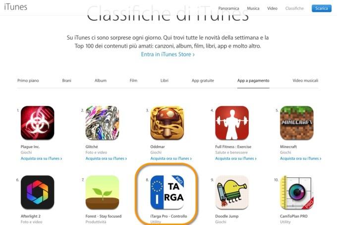 iTarga Pro - #1 su Appstore in Classifica Generale Maggio Italia