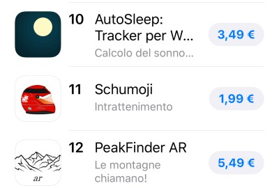 iTarga Pro #9 in classifica Generale su AppStore Italia Gennaio 2019