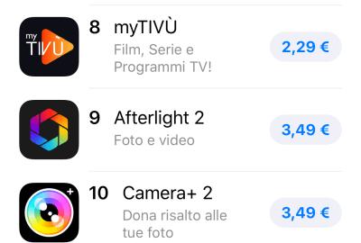 iTarga Pro #7 in classifica Globale su AppStore Italia Febbraio 2019