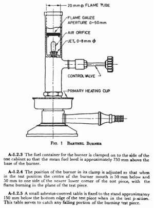 Laboratory Alcohol Burner Lamp