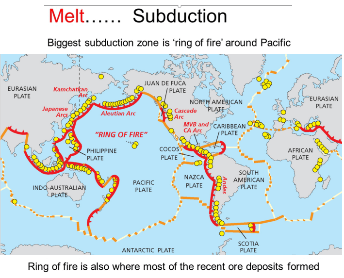 Map Of The World Plate Tectonics Diagram