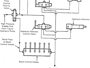 Wiring Diagram For Hydraulic Hammer  Wiring Diagram And