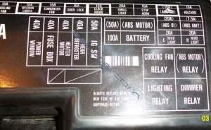 2002 Ford Mustang Fuse Diagram  Car Autos Gallery