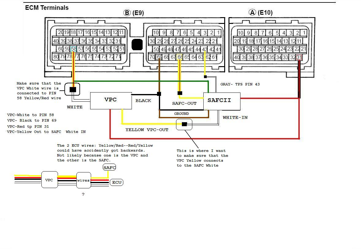 VPC SAFC Install apexi pen turbo timer wiring diagram efcaviation com apexi pen apexi auto timer wiring diagram at downloadfilm.co