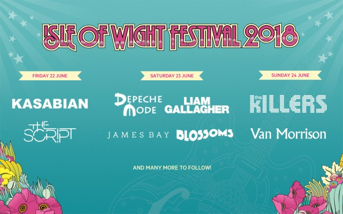 Isle of Wight Festival 2018 Poster