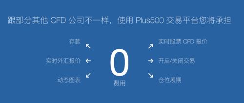 零佣金_plus500