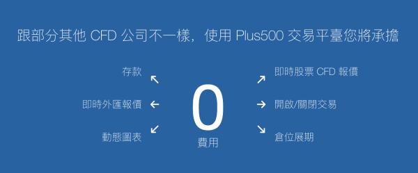 免費投資_Plus500