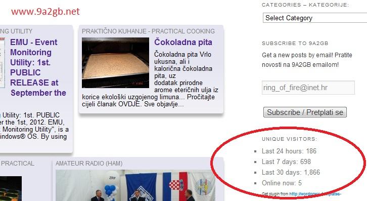 www.9a2gb.net statistics 30.08.2012 - 186-5