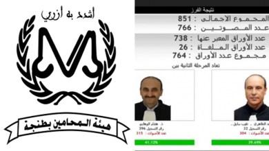 Photo of هشام الوهابي نقيبا جديدا لهئية المحامين بطنجة