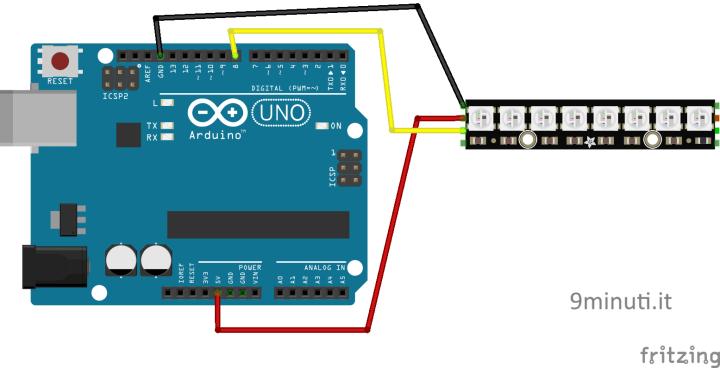 Arduino Uno r3 e lo stick da 8 led rgb (libreria NeoPixel)